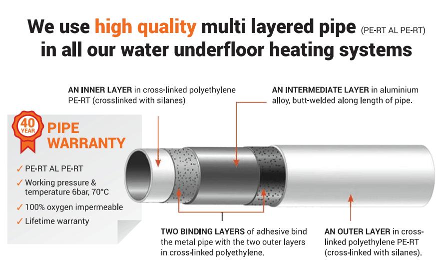 Underfloor Heating Pipe Specification The Underfloor Heating Company
