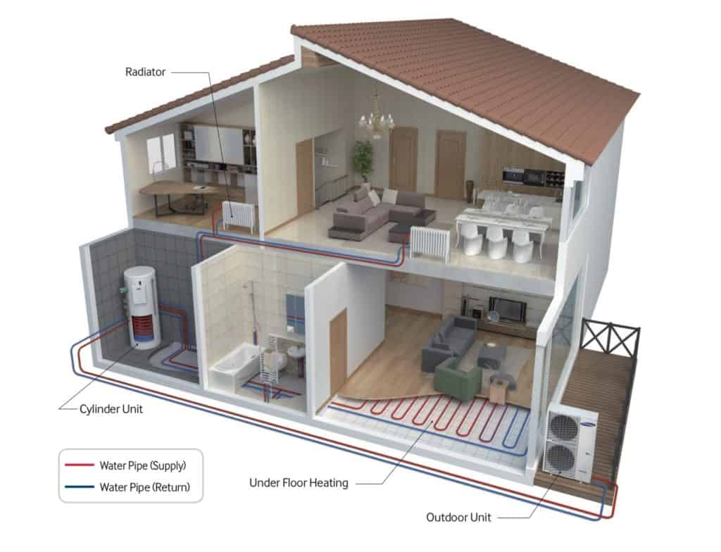 samsung air source heat pumps the underfloor heating heating company